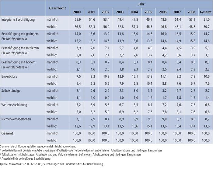 Fine Verdoppelung Und Halbierung Dezimalstellen Einer Tabelle Jahr 5 ...