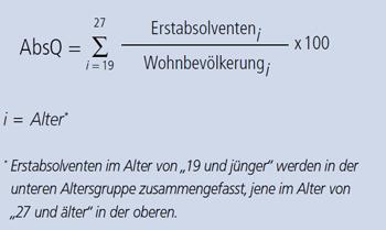 Grafik der Formel: AbsQ gleich Summe von i gleich 19 bis 27, Bruch, Erstabsolventen mit unterem Index i durch Wohnbevölkerung mit unterem Index i, multipliziert mit 100