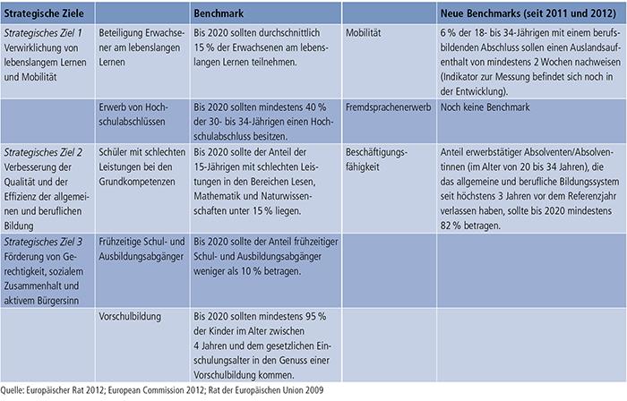 Tabelle E1.2-2